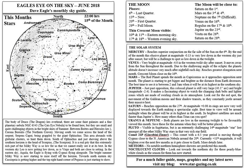 Sky Diary for June 2018 - Star-Gazing
