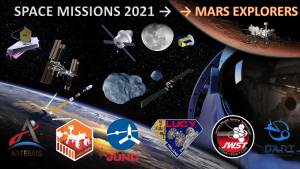 Space Missions 2021 Mars Explorers